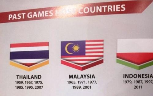 Insiden Merah Putih Terbalik Harus Jadi Tambahan Semangat Atlet Indonesia di SEA Games